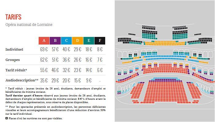 tarifs de places à l'opéra national de lorraine nancy